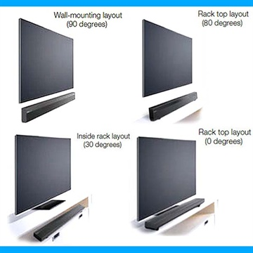 panasonic sc htb170 soundbar heimkinosystem. Black Bedroom Furniture Sets. Home Design Ideas